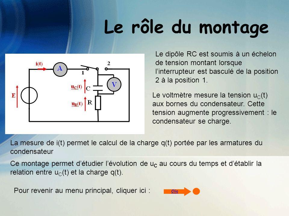 Le rôle du montage Le dipôle RC est soumis à un échelon de tension montant lorsque l'interrupteur est basculé de la position 2 à la position 1.