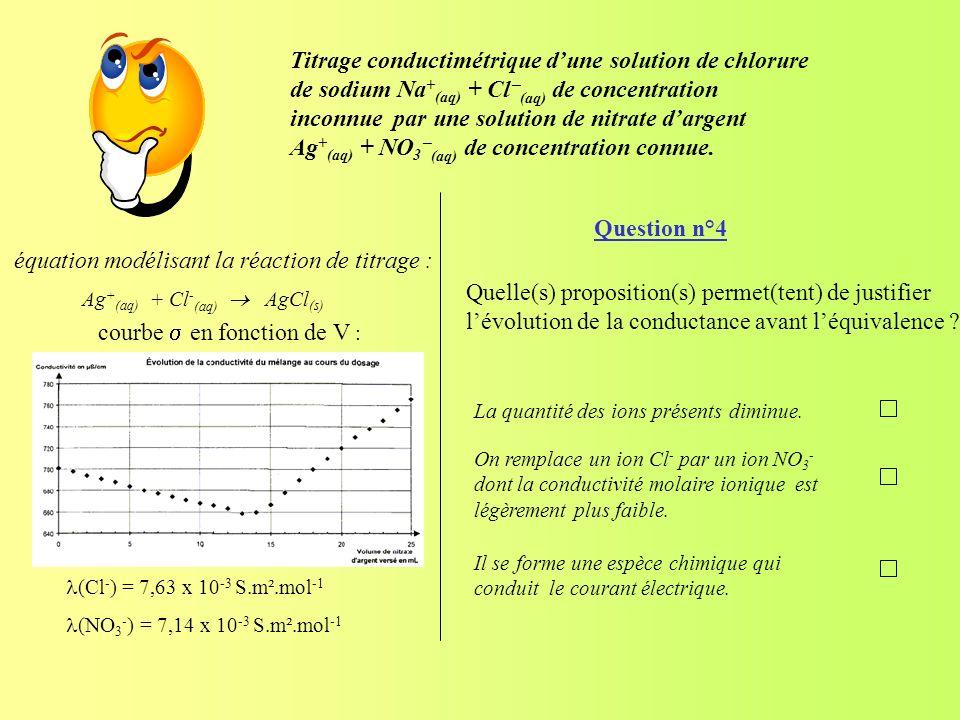équation modélisant la réaction de titrage :