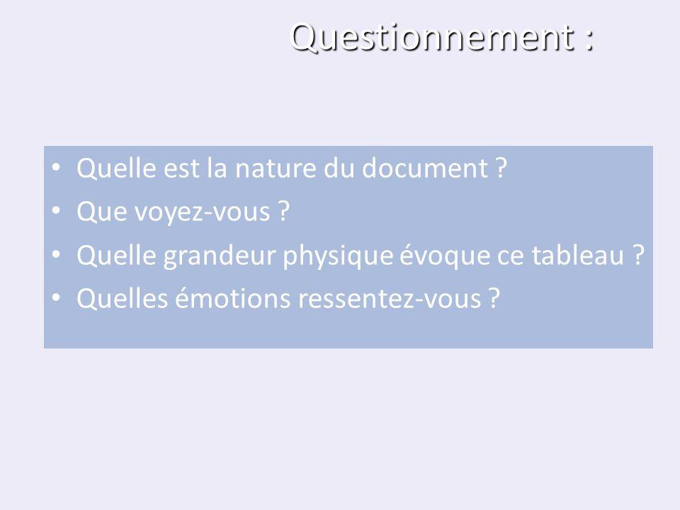 Questionnement : Quelle est la nature du document Que voyez-vous