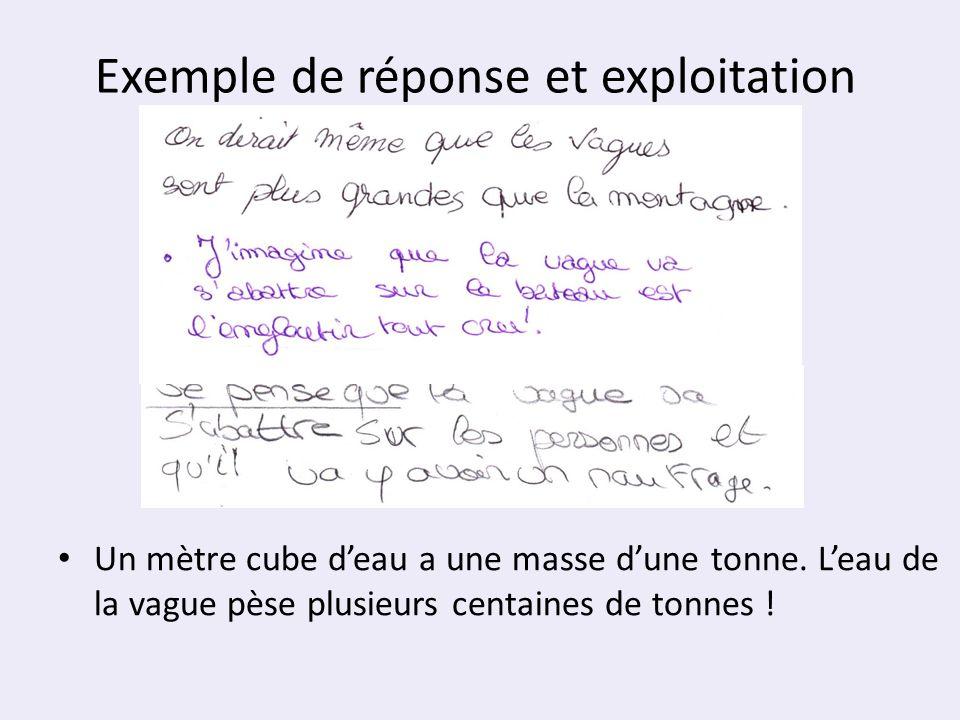 Exemple de réponse et exploitation
