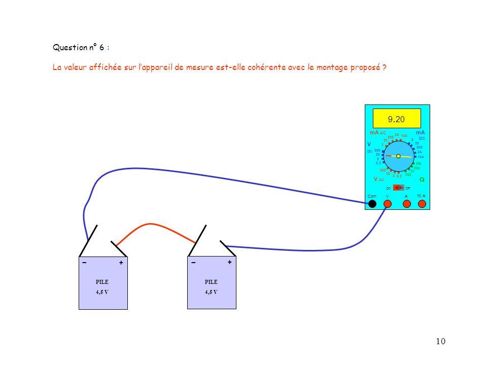 Question n° 6 : La valeur affichée sur l'appareil de mesure est-elle cohérente avec le montage proposé