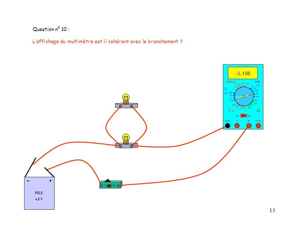 Question n° 10 : L'affichage du multimètre est il cohérent avec le branchement - 0.196. mA AC. mA.