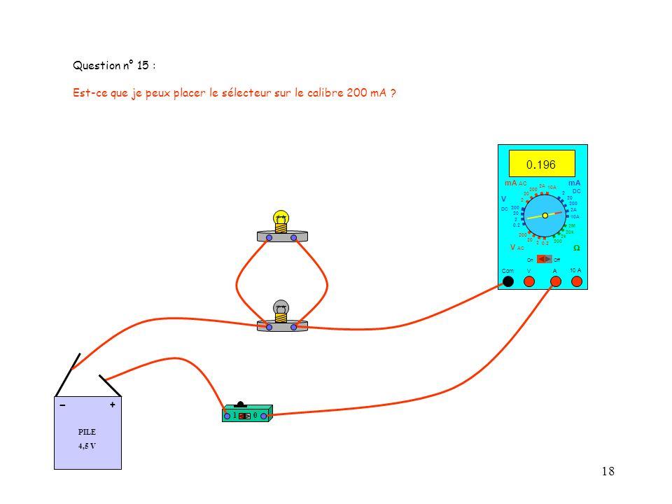 Question n° 15 : Est-ce que je peux placer le sélecteur sur le calibre 200 mA 0.196. mA AC. mA.