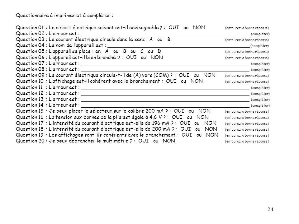 Questionnaire à imprimer et à compléter :