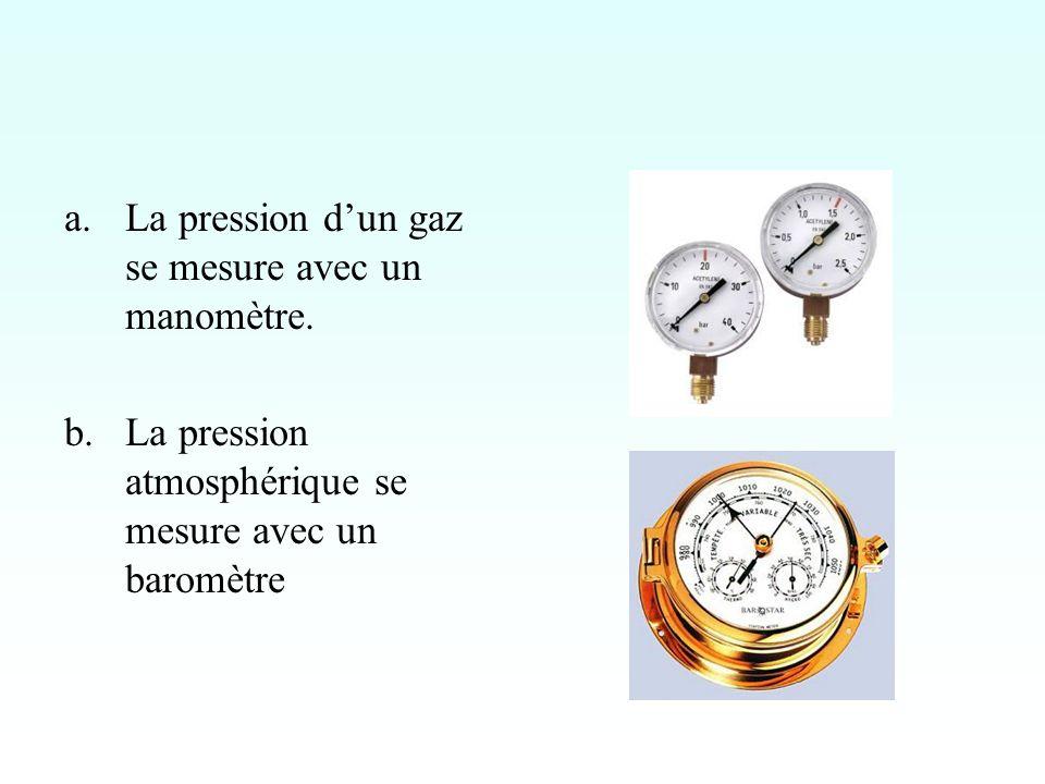 La pression d'un gaz se mesure avec un manomètre.