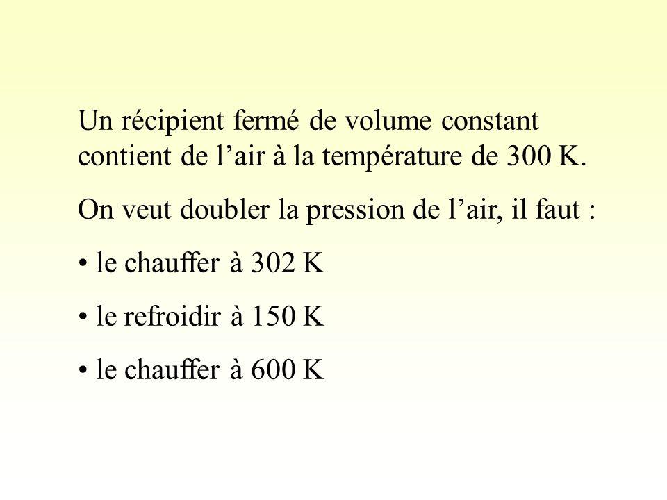 Un récipient fermé de volume constant contient de l'air à la température de 300 K.