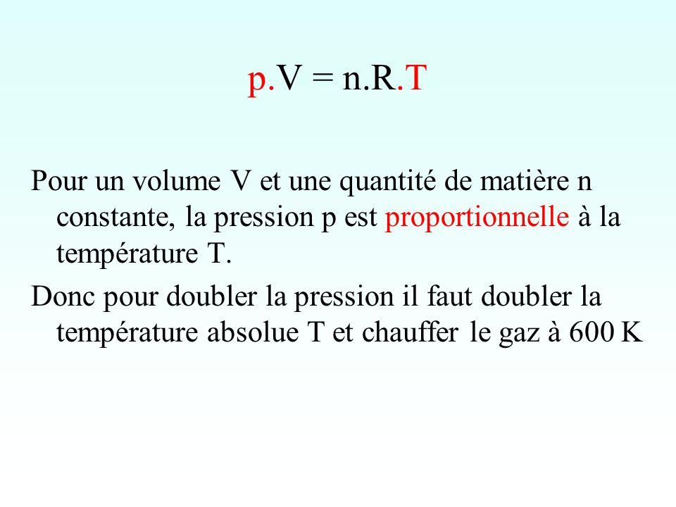 p.V = n.R.T Pour un volume V et une quantité de matière n constante, la pression p est proportionnelle à la température T.