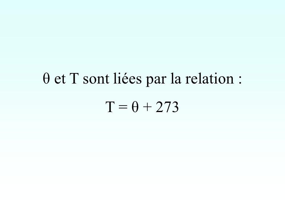 θ et T sont liées par la relation :