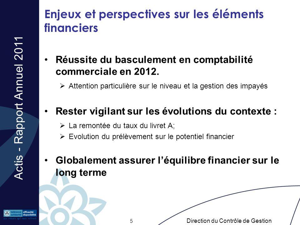 Enjeux et perspectives sur les éléments financiers