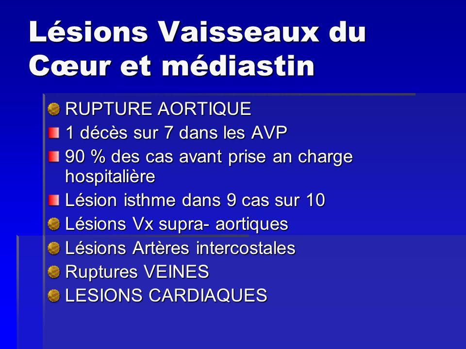 Lésions Vaisseaux du Cœur et médiastin
