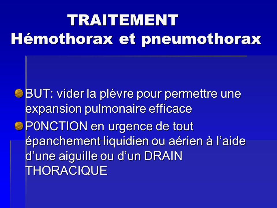 TRAITEMENT Hémothorax et pneumothorax