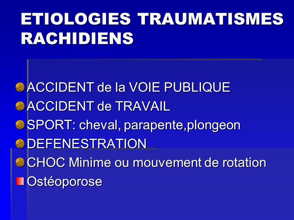 ETIOLOGIES TRAUMATISMES RACHIDIENS