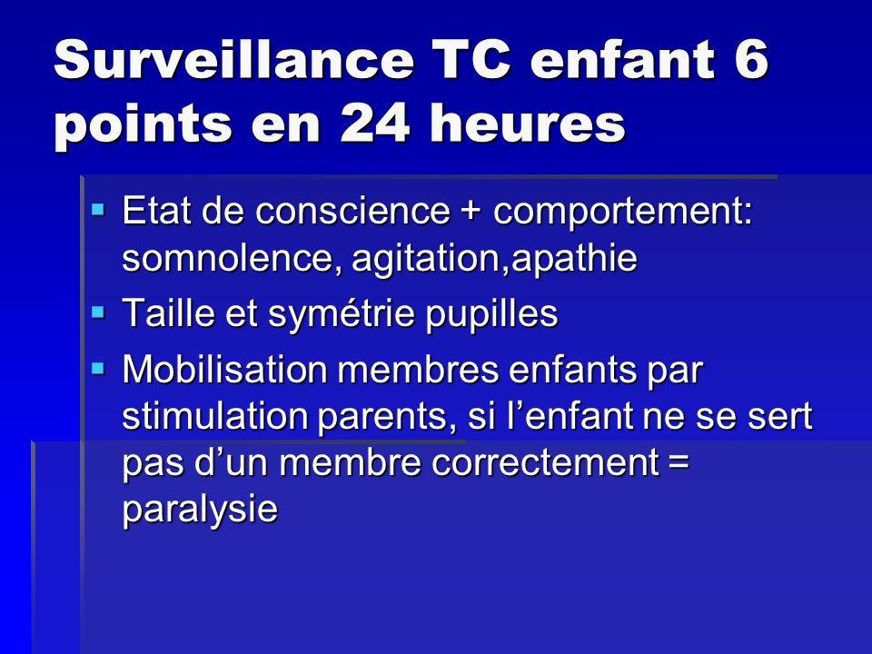 Surveillance TC enfant 6 points en 24 heures
