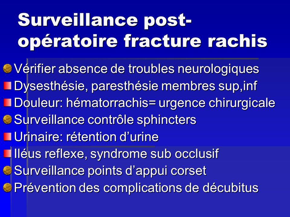 Surveillance post- opératoire fracture rachis
