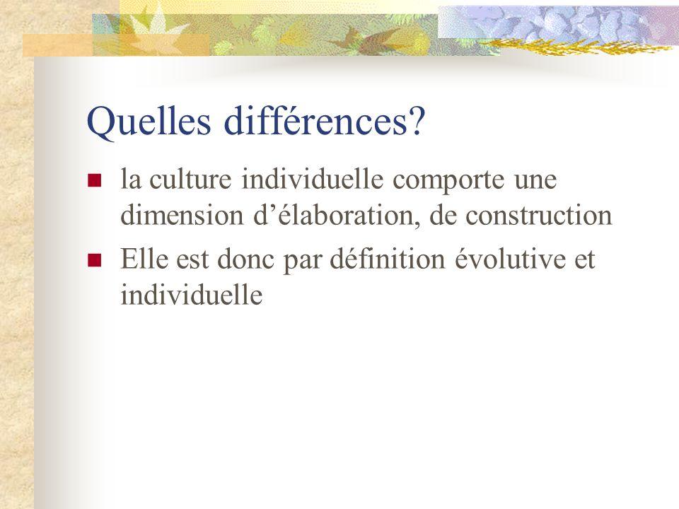 Quelles différences la culture individuelle comporte une dimension d'élaboration, de construction.