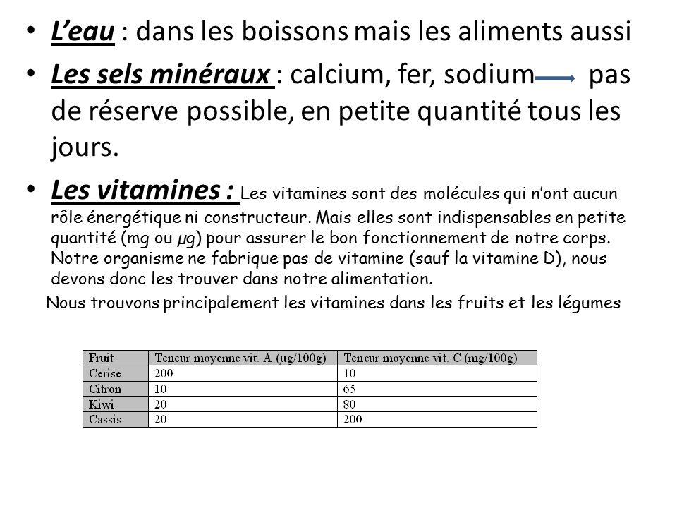 Manger sant ppt video online t l charger - Les aliments riches en glucides ...