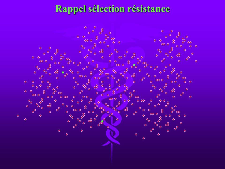 Rappel sélection résistance