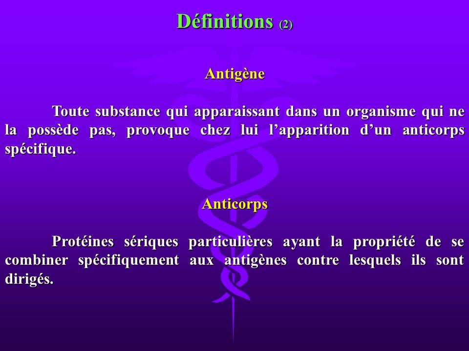 Définitions (2) Antigène