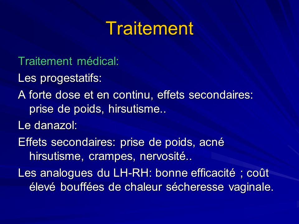 Traitement Traitement médical: Les progestatifs: