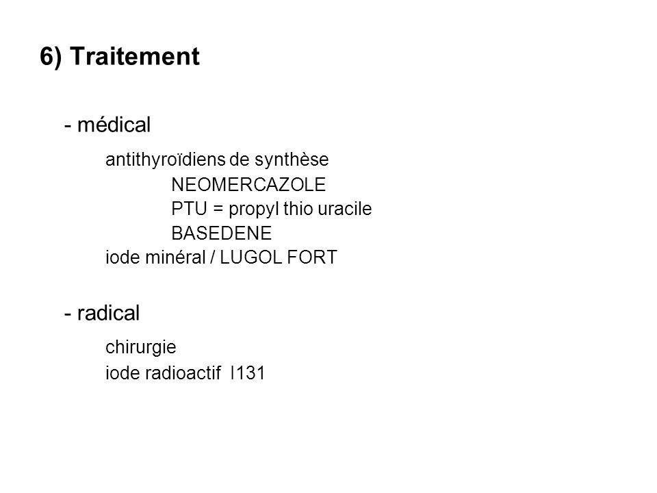 antithyroïdiens de synthèse