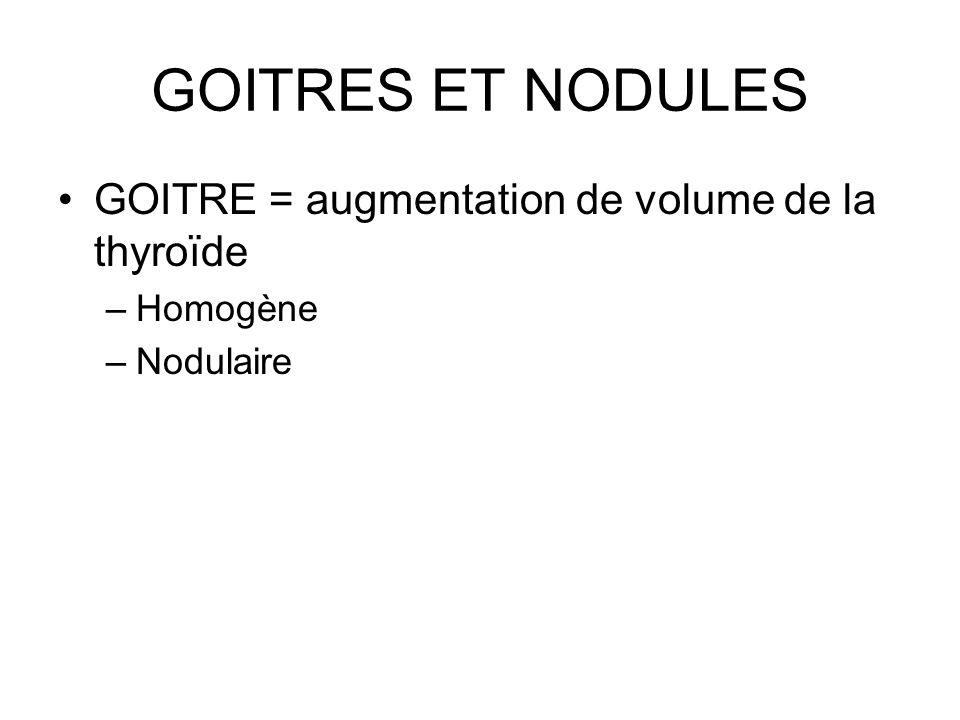 GOITRES ET NODULES GOITRE = augmentation de volume de la thyroïde