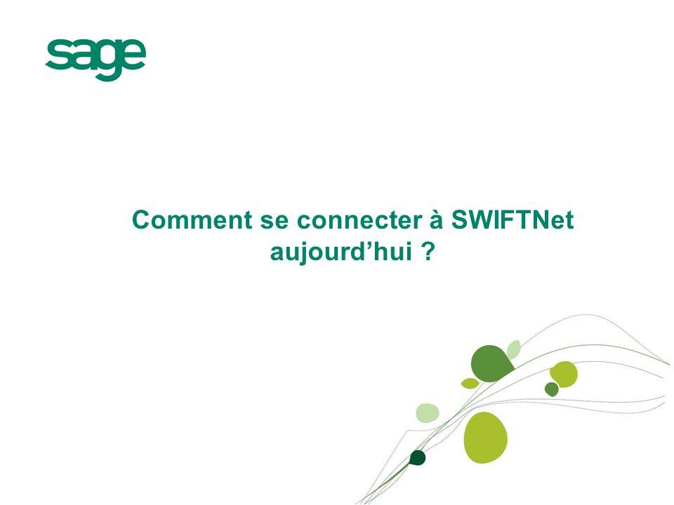 Comment se connecter à SWIFTNet aujourd'hui