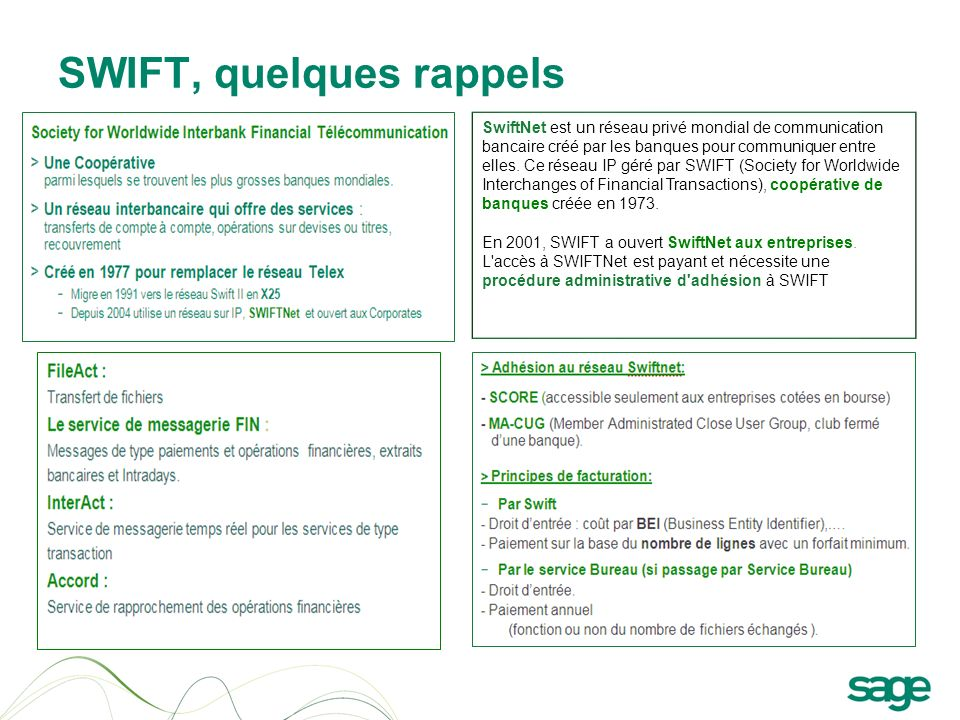 SWIFT, quelques rappels