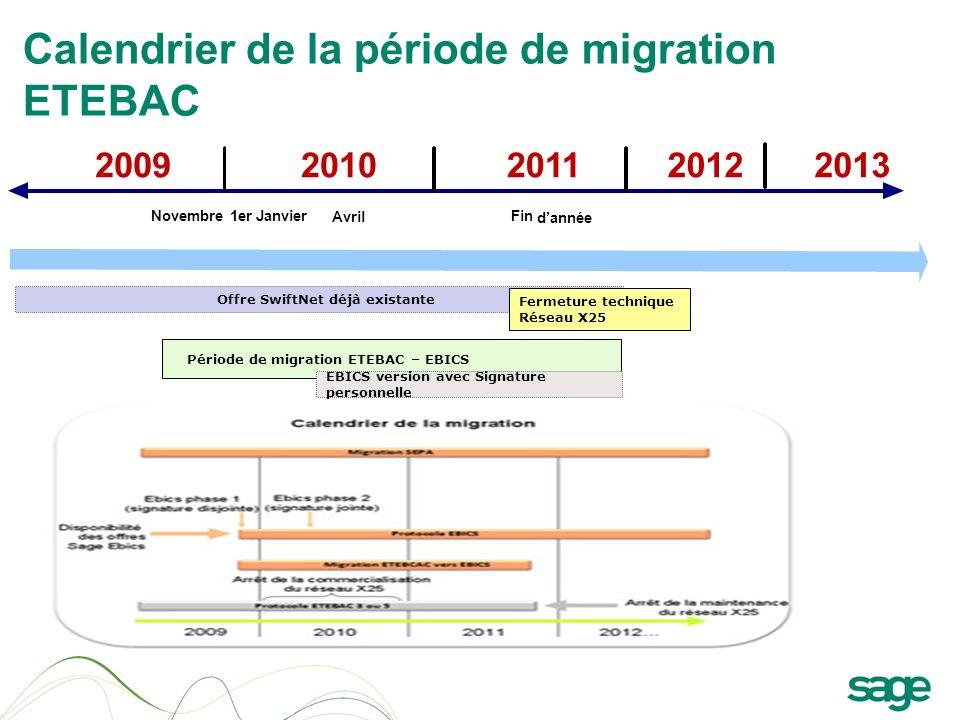 Calendrier de la période de migration ETEBAC