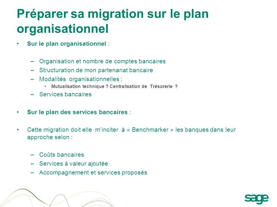 Préparer sa migration sur le plan organisationnel