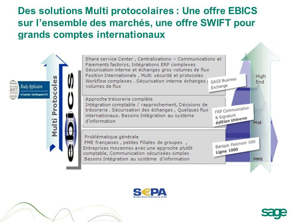Des solutions Multi protocolaires : Une offre EBICS sur l'ensemble des marchés, une offre SWIFT pour grands comptes internationaux