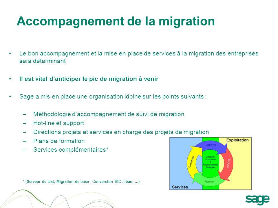 Accompagnement de la migration