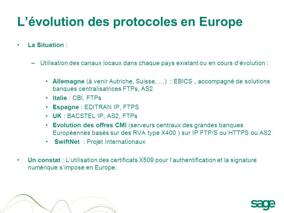 L'évolution des protocoles en Europe