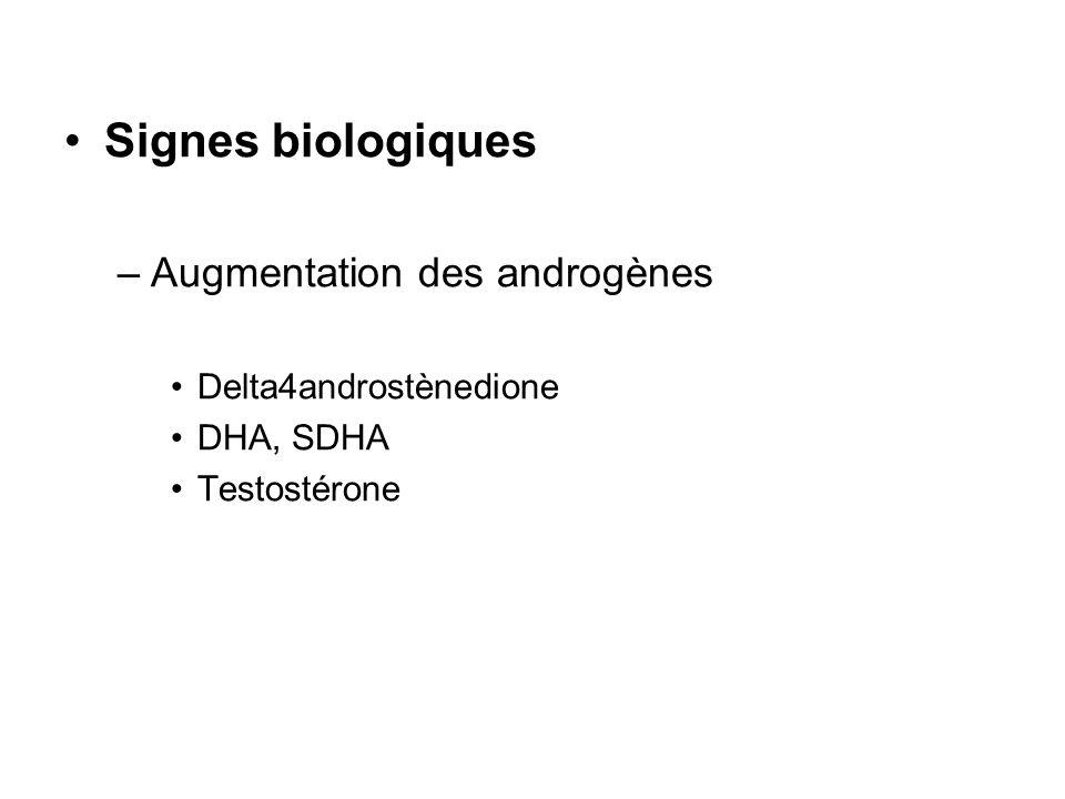 Signes biologiques Augmentation des androgènes Delta4androstènedione