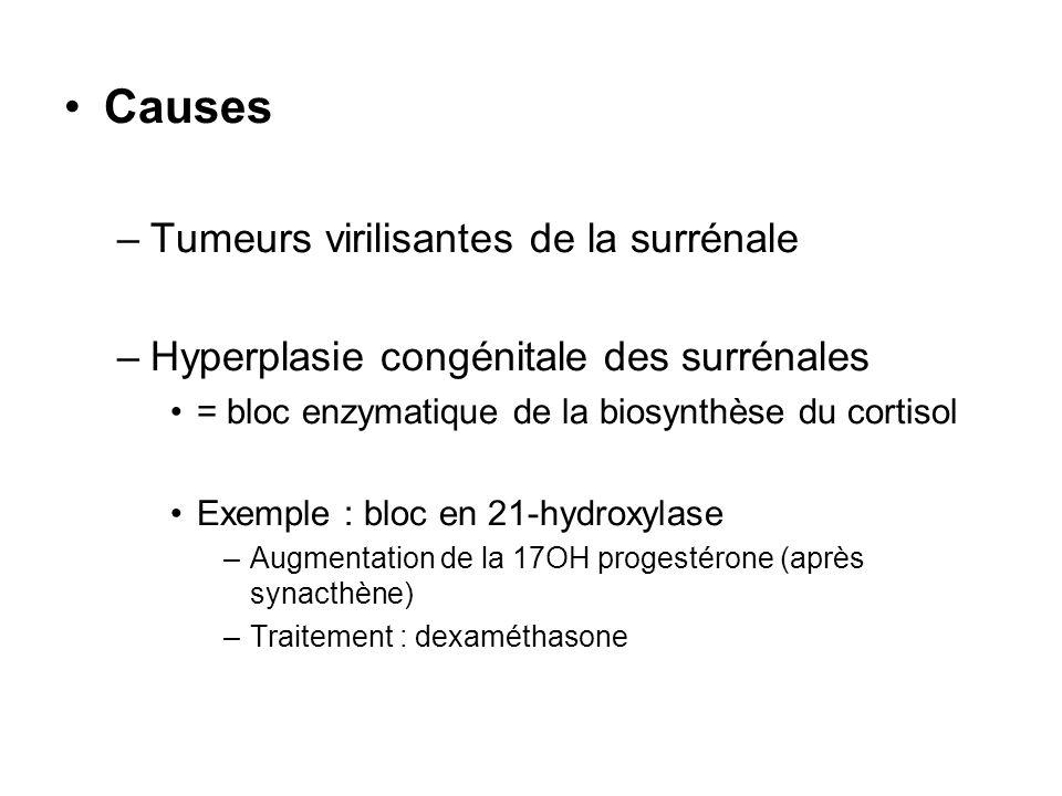 Causes Tumeurs virilisantes de la surrénale
