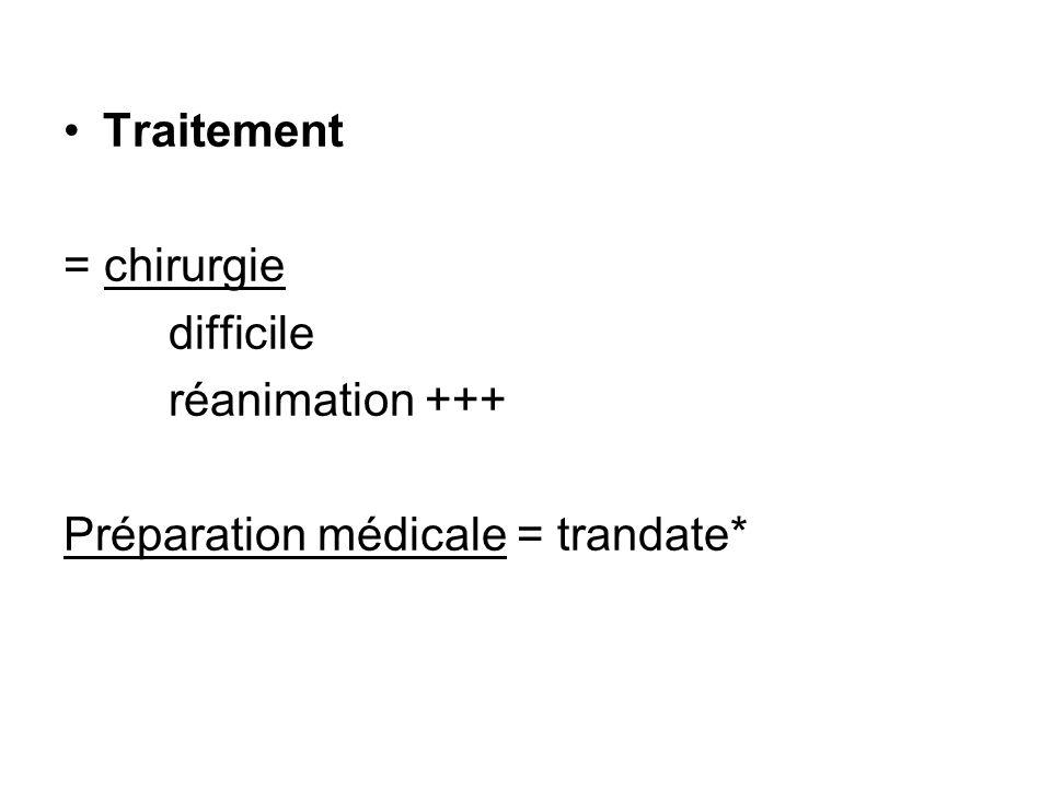 Traitement = chirurgie difficile réanimation +++ Préparation médicale = trandate*