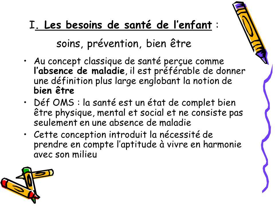 I. Les besoins de santé de l'enfant : soins, prévention, bien être