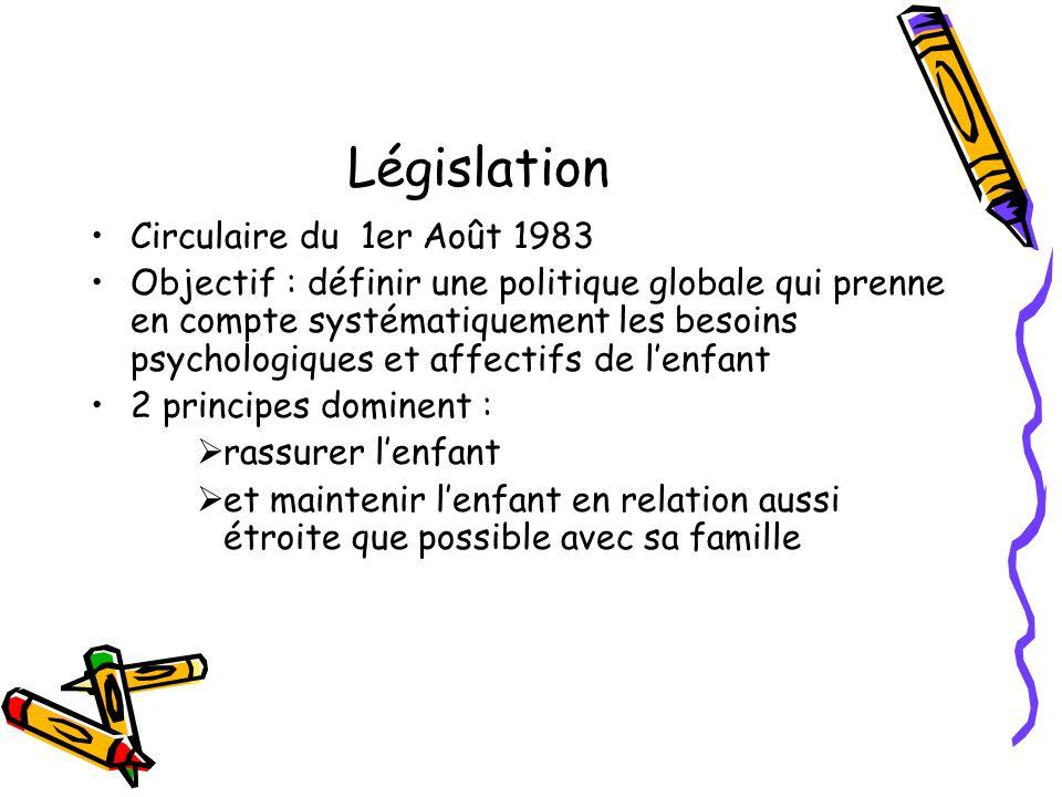 Législation Circulaire du 1er Août 1983