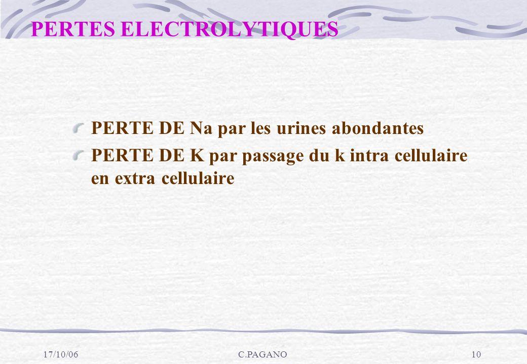 PERTES ELECTROLYTIQUES