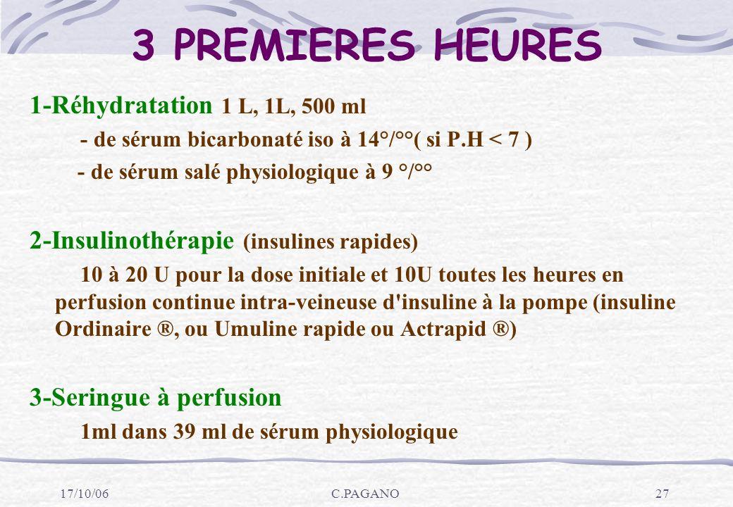 3 PREMIERES HEURES 1-Réhydratation 1 L, 1L, 500 ml