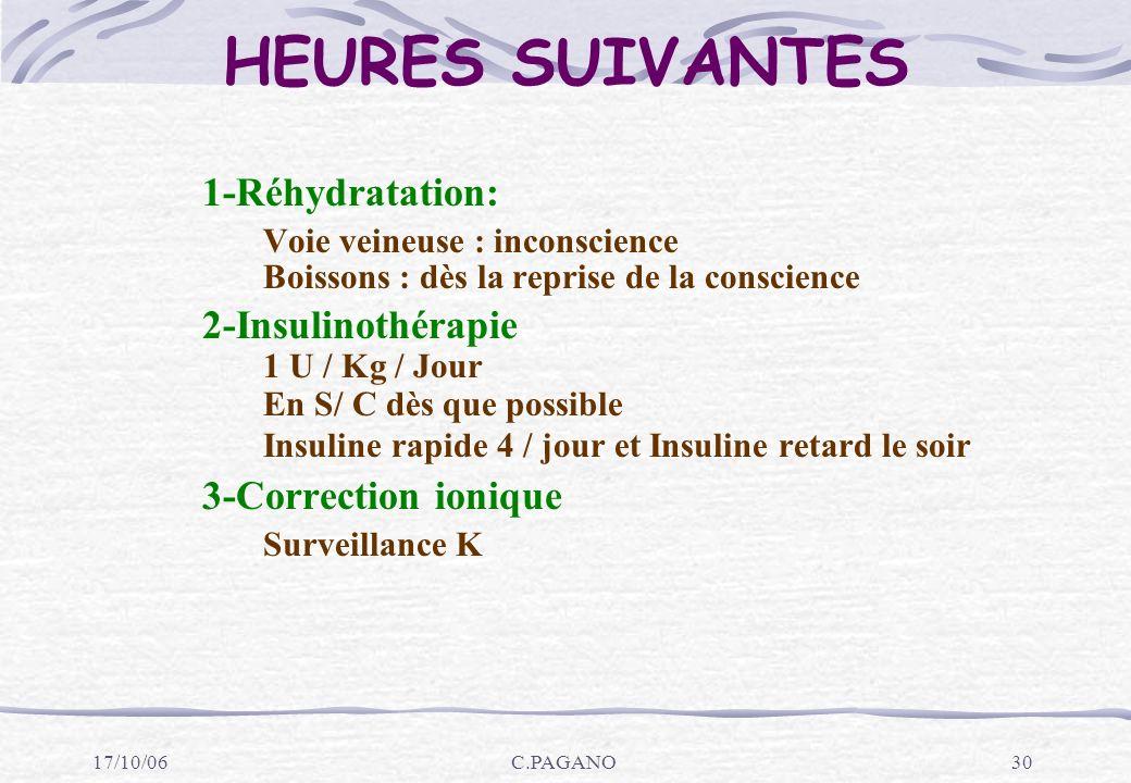 HEURES SUIVANTES 1-Réhydratation: 2-Insulinothérapie