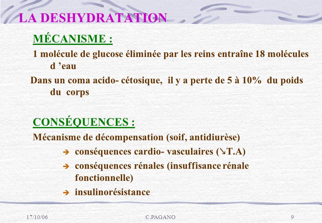 LA DESHYDRATATION MÉCANISME : CONSÉQUENCES :