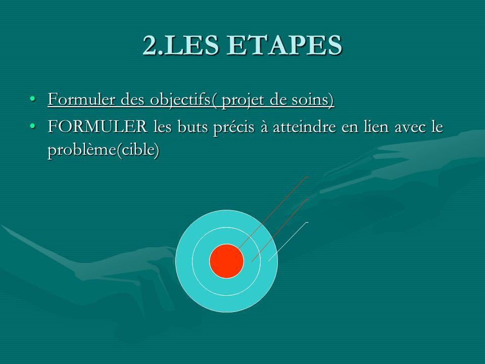 2.LES ETAPES Formuler des objectifs( projet de soins)