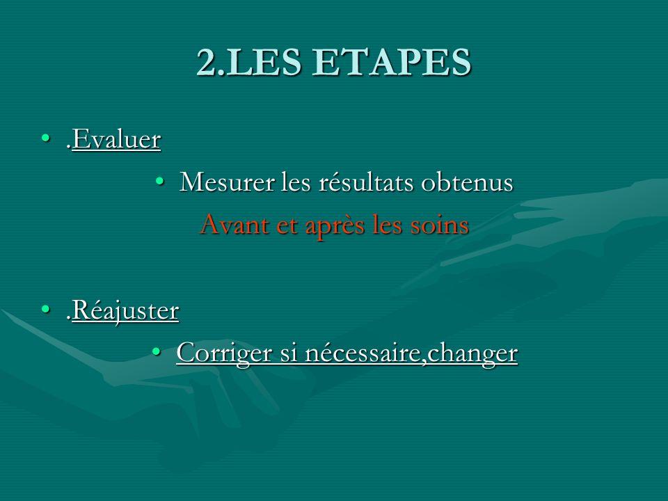 2.LES ETAPES .Evaluer Mesurer les résultats obtenus