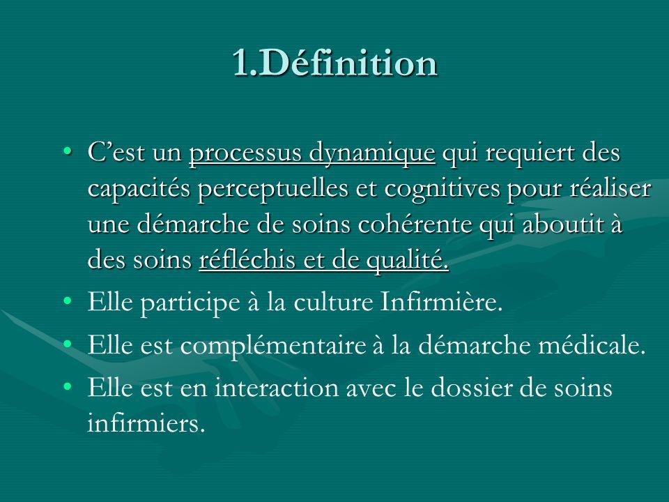 1.Définition