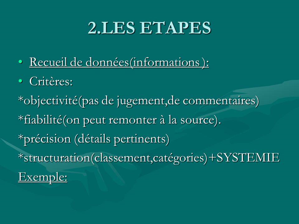 2.LES ETAPES Recueil de données(informations ): Critères: