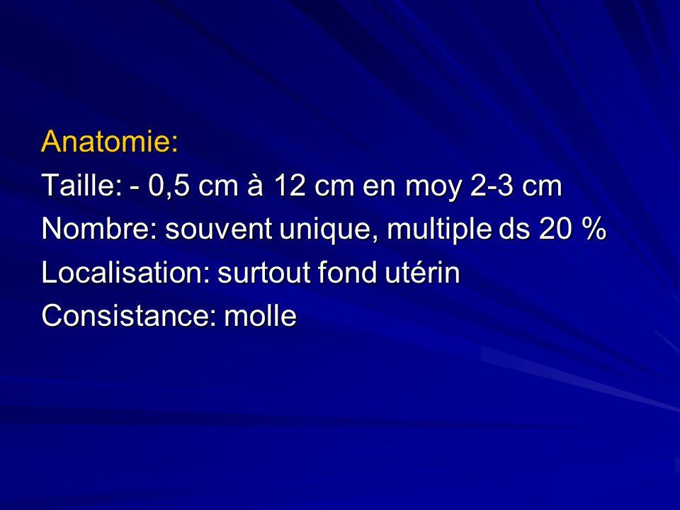 Anatomie: Taille: - 0,5 cm à 12 cm en moy 2-3 cm. Nombre: souvent unique, multiple ds 20 % Localisation: surtout fond utérin.
