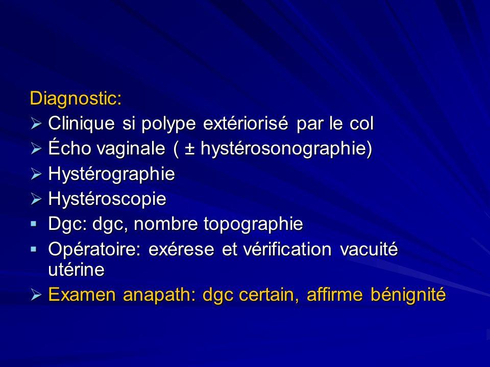 Diagnostic: Clinique si polype extériorisé par le col. Écho vaginale ( ± hystérosonographie) Hystérographie.