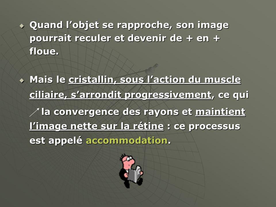 Quand l'objet se rapproche, son image pourrait reculer et devenir de + en + floue.
