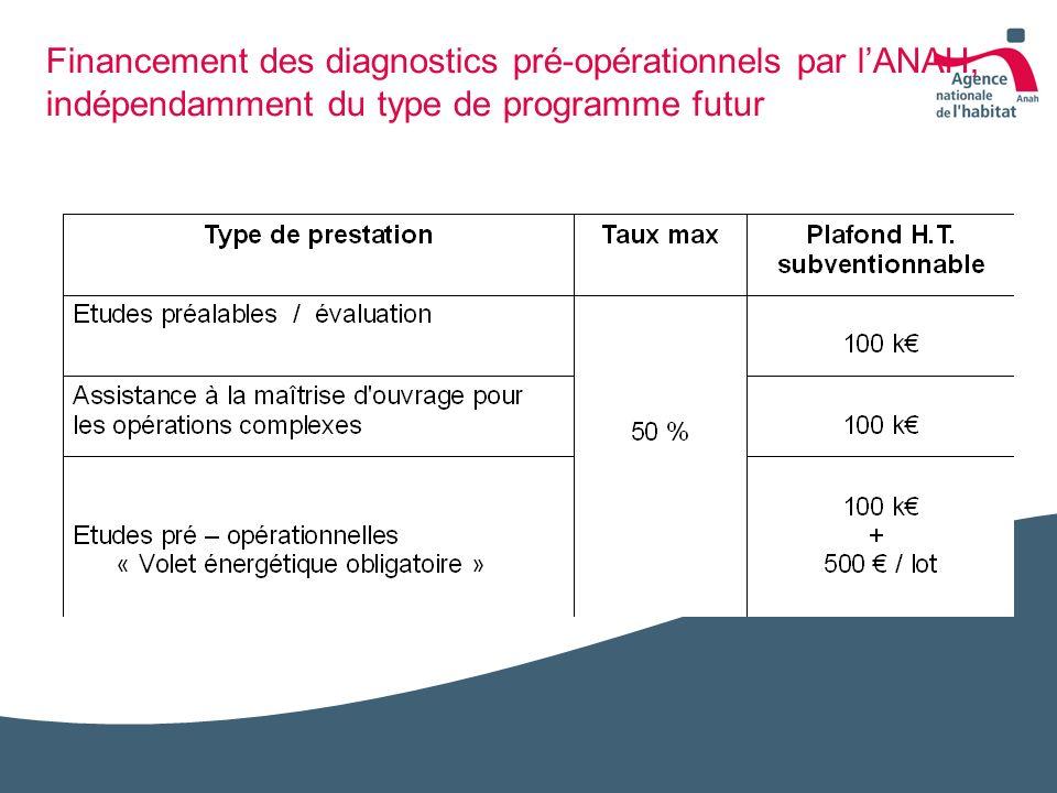 Financement des diagnostics pré-opérationnels par l'ANAH, indépendamment du type de programme futur