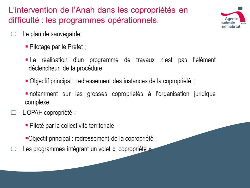 L'intervention de l'Anah dans les copropriétés en difficulté : les programmes opérationnels.